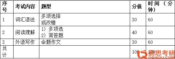 翻译硕士英语大纲.jpg