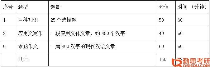 英语翻译硕士大纲2.jpg