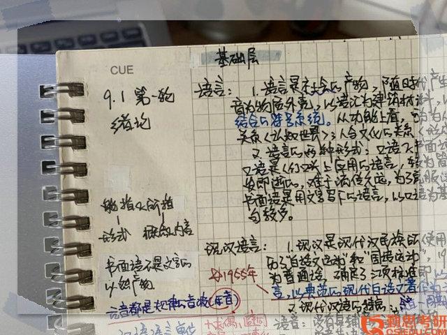 现代汉语复习笔记