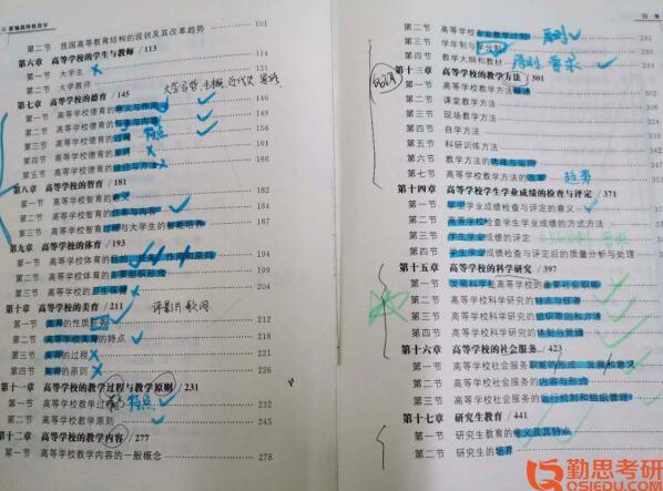 <a href=http://www.qsiedu.com/ target=_blank class=infotextkey>教育学考研</a>