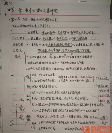 2019年上海师范大学<a href=http://www.qsiedu.com/jiaoyuxuekaoyan/jiaoyuan/ target=_blank class=infotextkey>教育学原理</a>考研