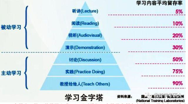 教育学考研5.jpg