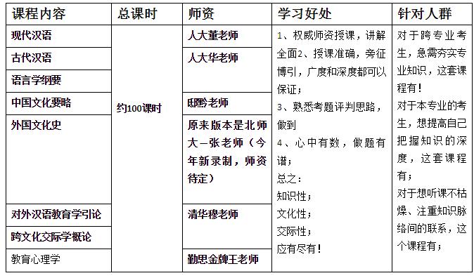 2021汉硕考研《轻础》1.png