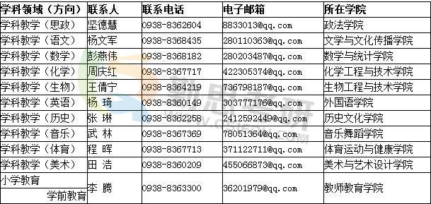 2017<a href=http://www.qsiedu.com/kaoyantiaojixinxi/ target=_blank class=infotextkey>考研调剂</a>,2017<a href=http://www.qsiedu.com/kaoyantiaojixinxi/ target=_blank class=infotextkey>考研调剂</a>信息,2017<a href=http://www.qsiedu.com/kaoyantiaojixinxi/ target=_blank class=infotextkey>考研调剂</a>信息汇总