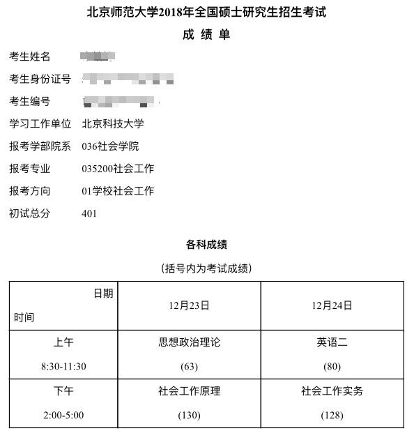 北京师范大学社会工作考研经验