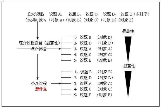 新传考研资料2.jpg
