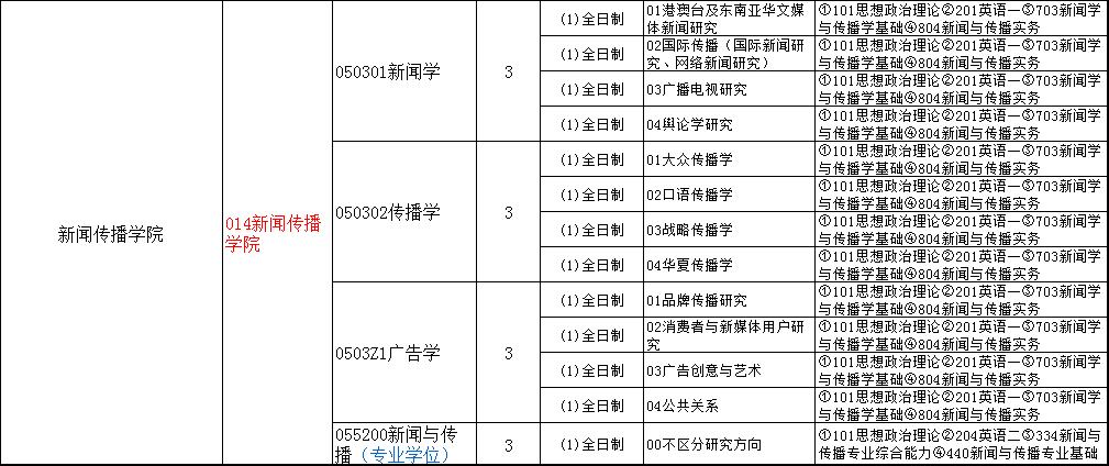 2018年厦门大学新传考研.png