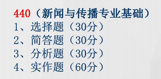 云南大学新传考研2.jpg