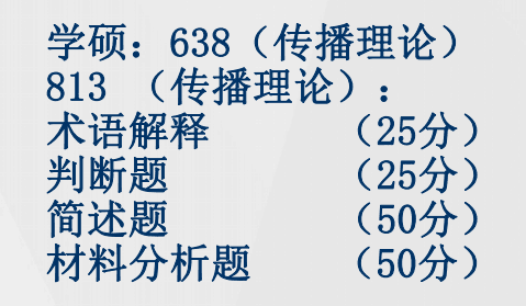 云南大学新传考研3.png