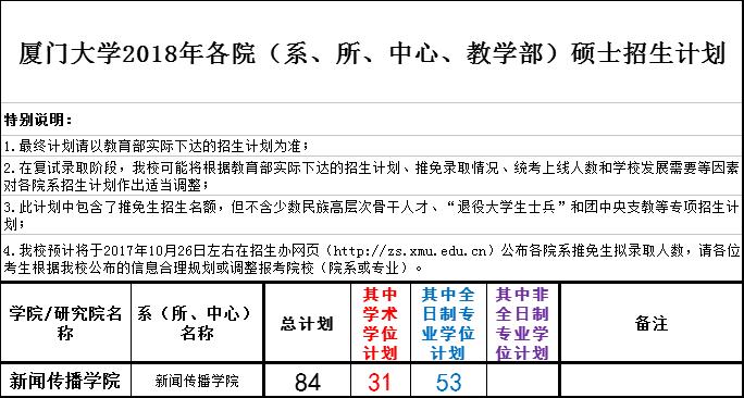 2018厦大招生计划.png