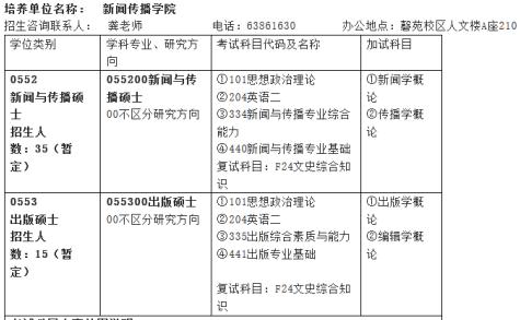 新传考研招生目录.png