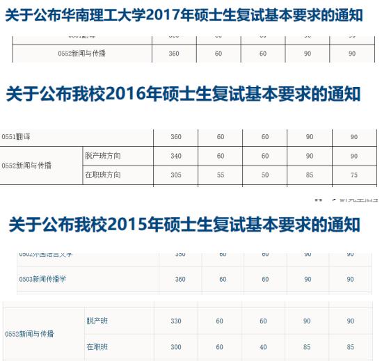 华南理工历年分数线.png
