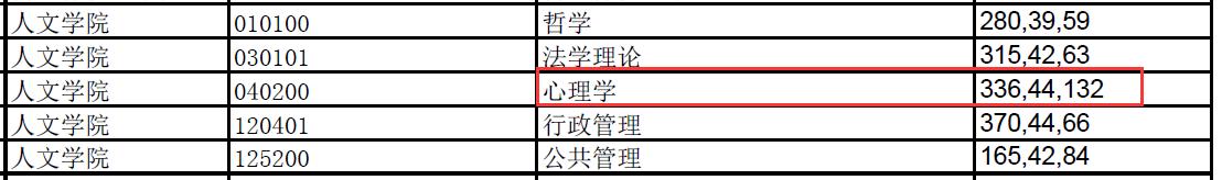 北京林业大学分数线.png