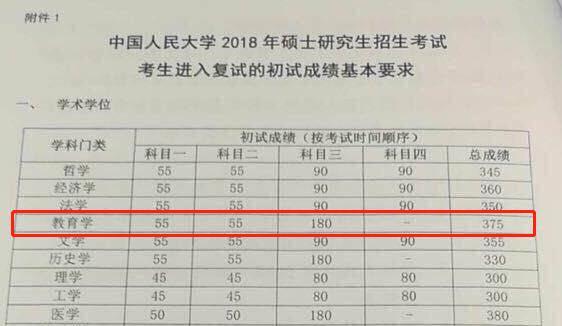 中国人民大学心理学.jpg
