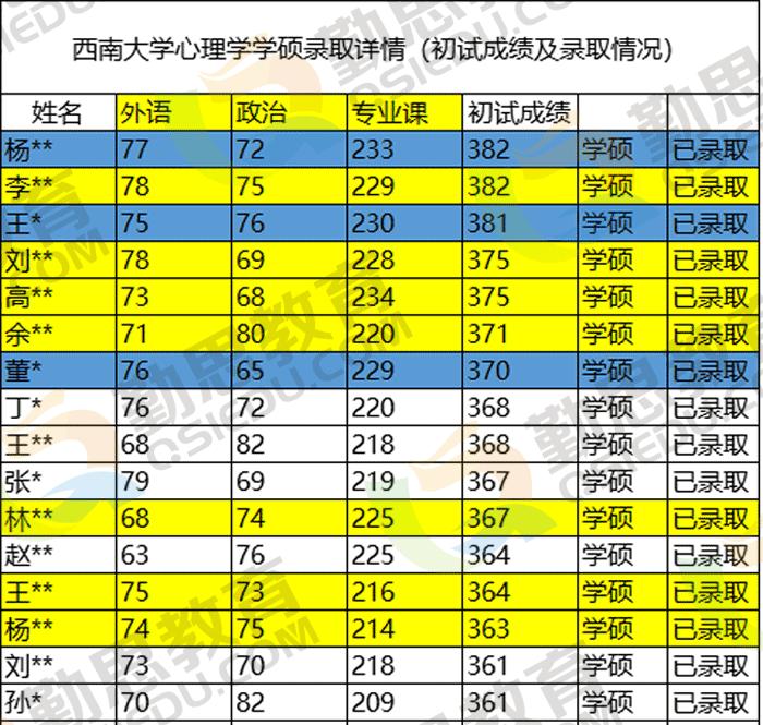 西南大学学硕_01.png