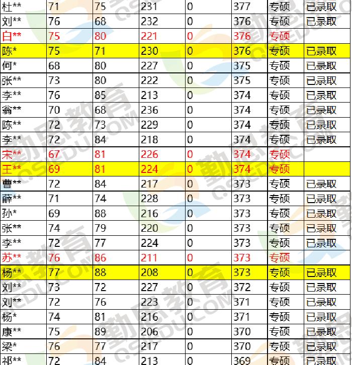 西南大学专硕_02.png