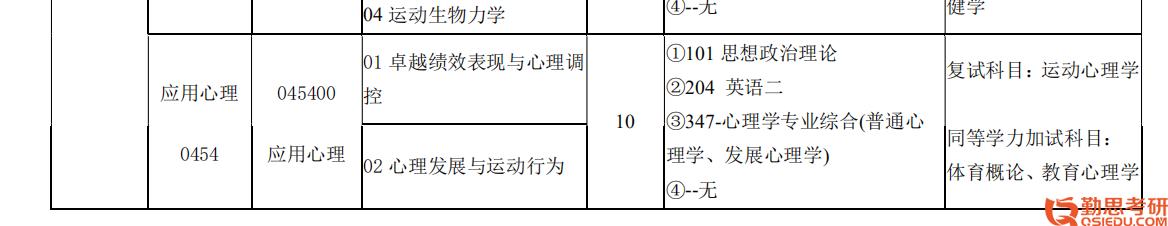 天津体育学院2020考研心理学招生简章.png