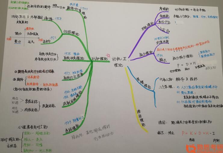 2019年北京大学<a href=http://www.qsiedu.com/xinlixuekaoyan/ target=_blank class=infotextkey>心理学考研</a>