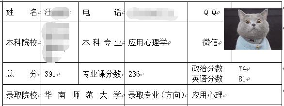 华南师范大学应用心理.png