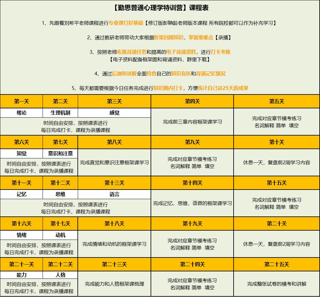 <a href=http://www.qsiedu.com/xinlixuekaoyan/puxin/ target=_blank class=infotextkey>普通心理学</a>考研特训营