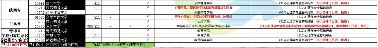 <a href=http://www.qsiedu.com/xinlixuekaoyan/ target=_blank class=infotextkey>心理学考研</a>院校综合排名4.png