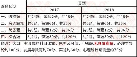 中国地质大学<a href=http://www.audrey-enterp.com/xinlixuekaoyan/ target=_blank class=infotextkey>2018注册送体验金的娱乐平台考研</a>