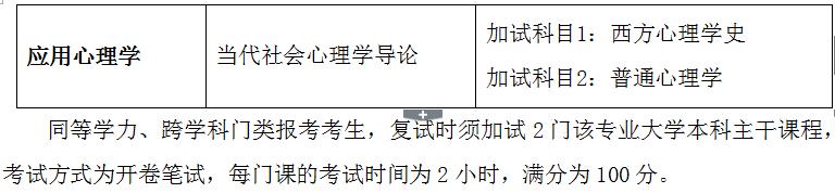 中国地质大学2018注册送体验金的娱乐平台复试科目.png
