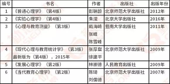 浙江理工大学<a href=http://www.qsiedu.com/xinlixuekaoyan/ target=_blank class=infotextkey>心理学考研</a>