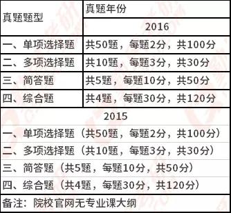 东南大学<a href=http://www.qsiedu.com/xinlixuekaoyan/ target=_blank class=infotextkey>心理学考研</a>