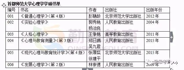 首师大学硕书单.jpg