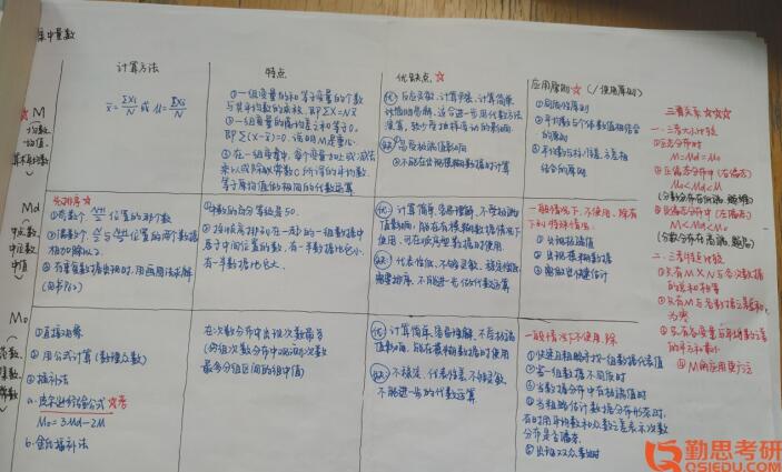 首都师范大学<a href=http://www.qsiedu.com/ target=_blank class=infotextkey>心理学考研</a>