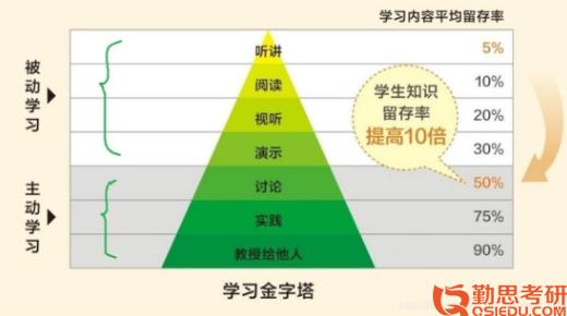 浙江师范大学发展与<a href=http://www.qsiedu.com/xinlixuekaoyan/jiaoxin/ target=_blank class=infotextkey><a href=http://www.qsiedu.com/jiaoyuxuekaoyan/jiaoxin/ target=_blank class=infotextkey>教育心理学</a></a>学硕统考经验