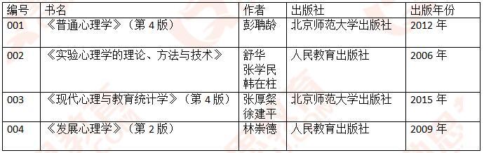 北京师范大学<a href=http://www.qsiedu.com/xinlixuekaoyan/ target=_blank class=infotextkey>心理学考研</a>764